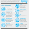 Facebook Security and Privacy Settings You Should Know Infographic Source: http://blog.zonealarm.com
