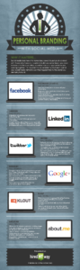 Personal Branding With Social Media Infographic