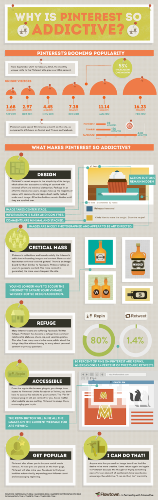 Why Is Pinterest So Addictive? Infographic