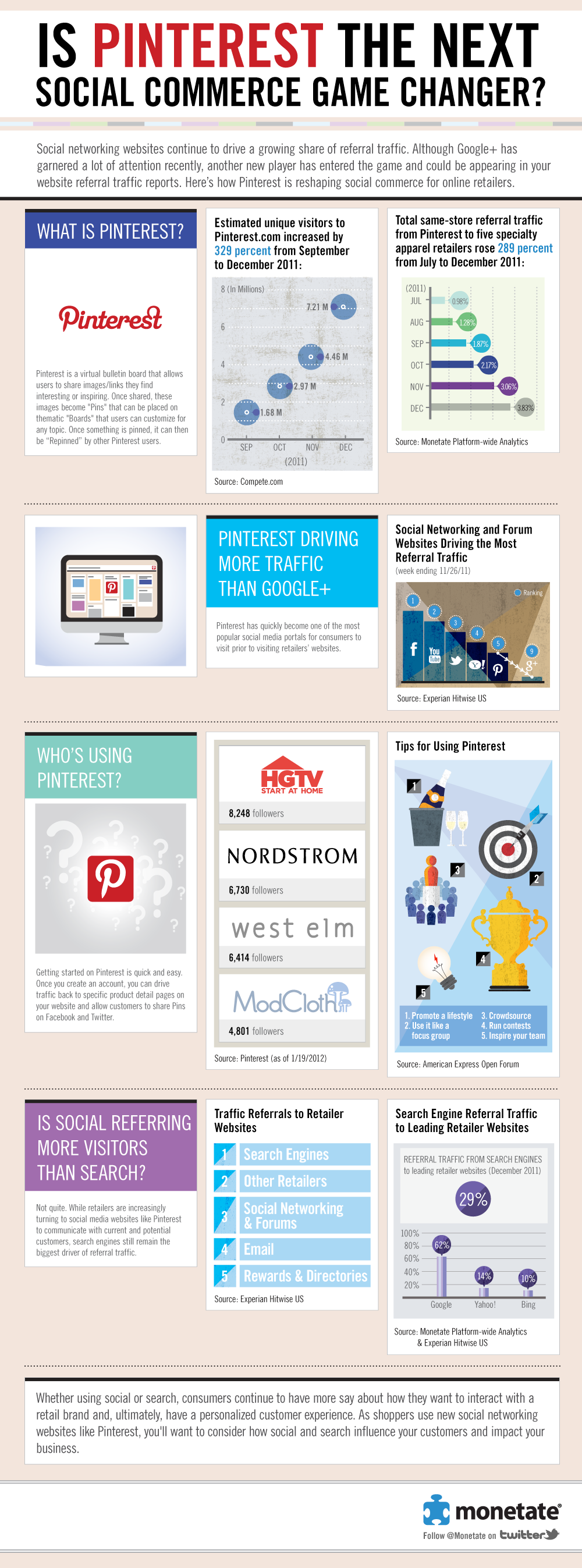 Pinterest Is It The Next Social Commerce Game Changer?