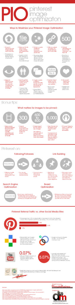 How To Make Images Stand Out On Pinterest Infographic