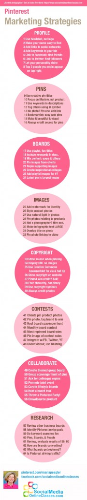 Pinterest Marketing Strategies Infographic