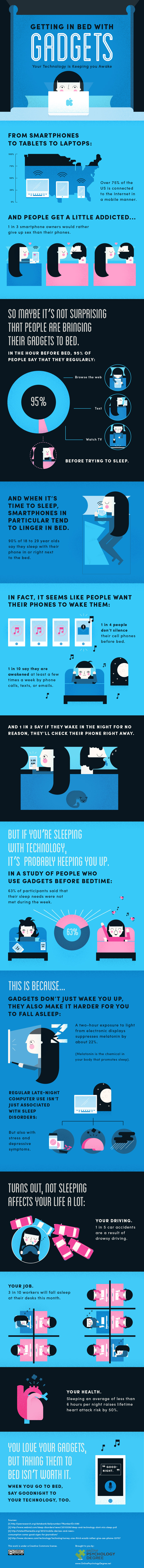 Getting In Bed With Gadgets - Technology Is Keeping You Awake