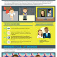 Source: http://www.mdgadvertising.com/blog/a-deep-dive-into-the-internet-meme-infographic/