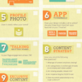 http://www.sociallystacked.com/2013/01/new-infographic-how-to-evaluate-your-facebook-page/