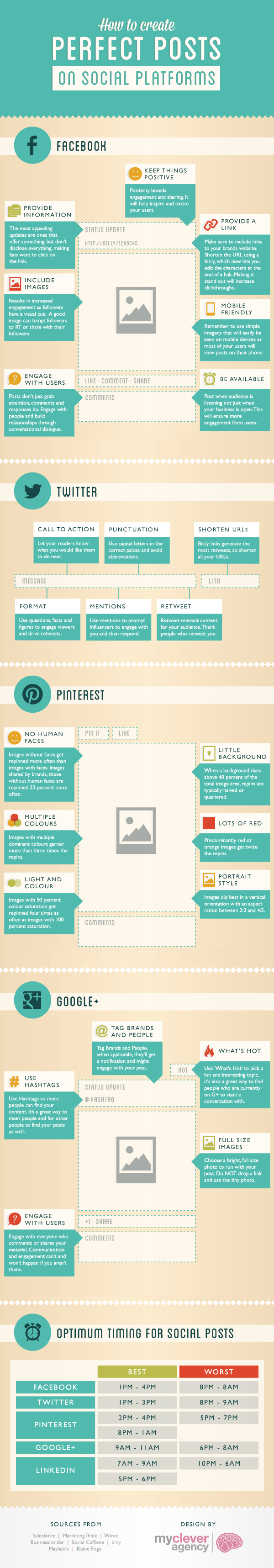 How to Create Perfect Posts on Social Media Platforms ...