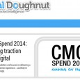 We'd like to share the CMO Spend 2014, Gartner Report with you. High performance demands a digital engine. As digital channels increasingly demonstrate ROI, digital marketers are gaining deeper pockets […]